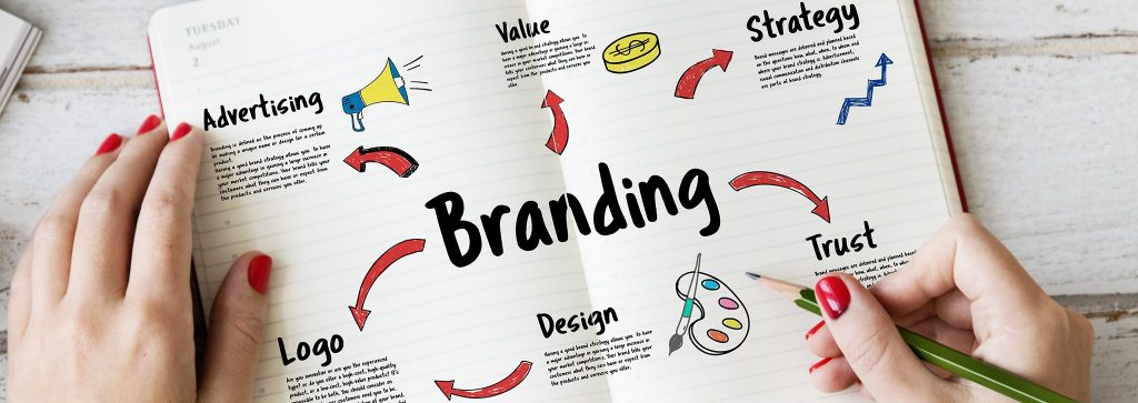 How Important Are Branding Services?